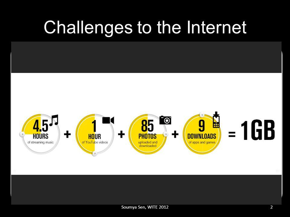 Challenges to the Internet 1 10 100 feasible economically viable Is it year /GB $ % technologically sustainable to keep the Internet & .
