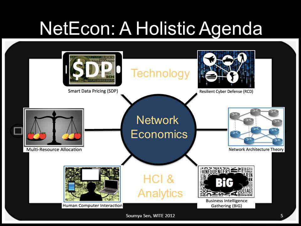 Network Economics NetEcon: A Holistic Agenda Technology HCI & Analytics Soumya Sen, WITE 20125