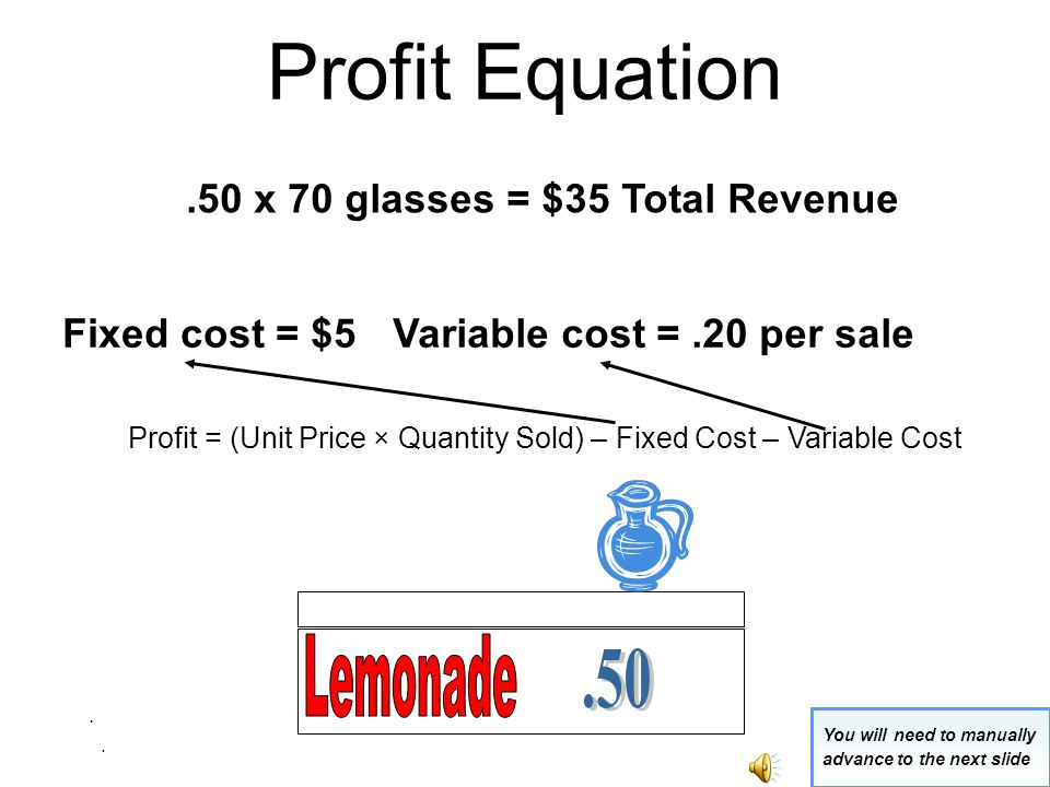 Profit Equation Total Revenue x Quantity Sold Unit Price 70 glasses = $35 Profit = (Unit Price × Quantity Sold) – Fixed Cost – Variable Cost You will need to manually advance to the next slide.
