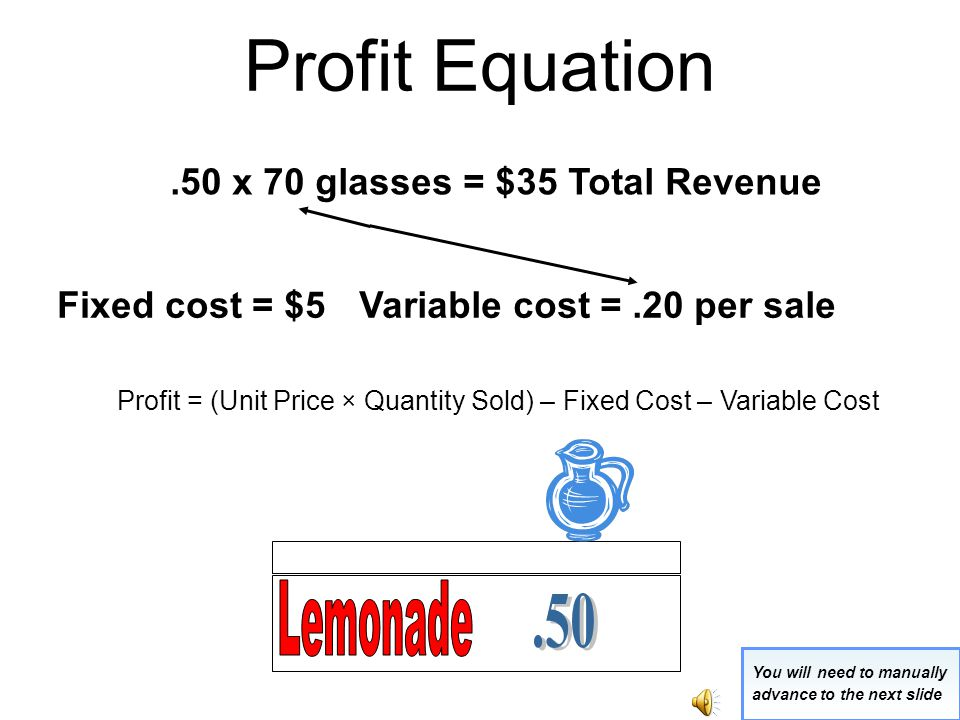 Profit Equation Profit = (Unit Price × Quantity Sold) – Fixed Cost – Variable Cost.50 x 70 glasses = $35 Total Revenue Fixed cost = $5Variable cost =.20 per sale.