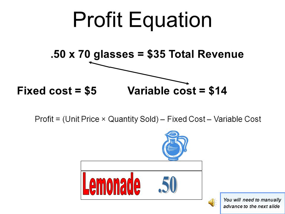 Profit Equation Profit = (Unit Price × Quantity Sold) – Fixed Cost – Variable Cost.50 x 70 glasses = $35 Total Revenue Fixed cost = $5Variable cost =.20 per sale You will need to manually advance to the next slide