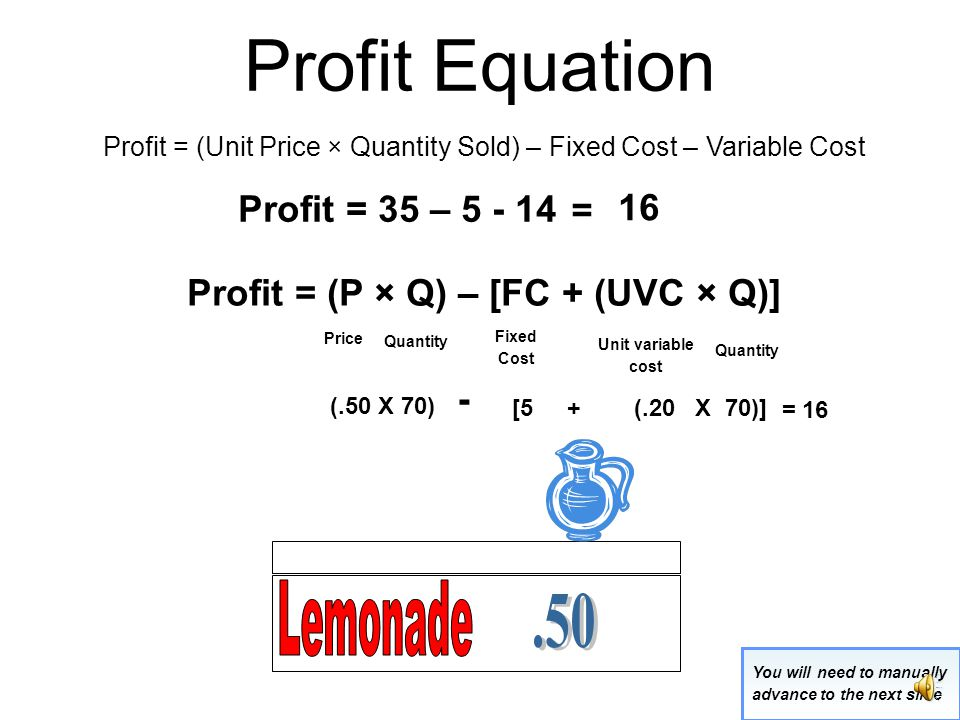 Profit Equation Profit = (Unit Price × Quantity Sold) – Fixed Cost – Variable Cost Profit = 35 – 5 - 14 = 16 You will need to manually advance to the next slide