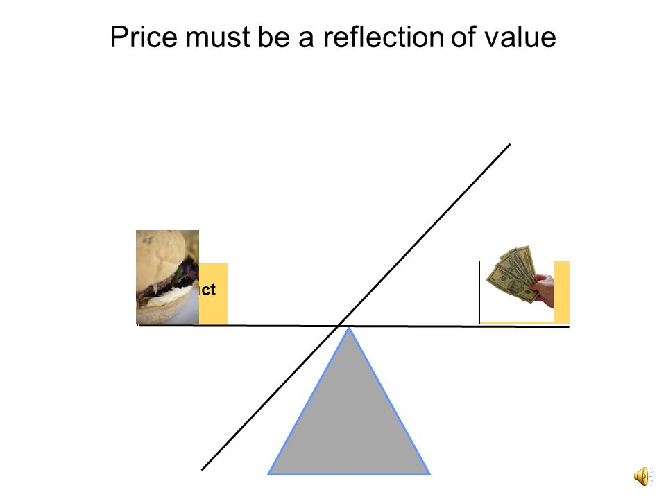 Price must be a reflection of value Product Price