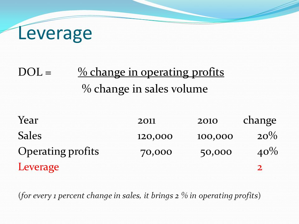 Leverage DOL = % change in operating profits % change in sales volume Year20112010 change Sales120,000100,00020% Operating profits 70,000 50,00040% Leverage2 (for every 1 percent change in sales, it brings 2 % in operating profits)
