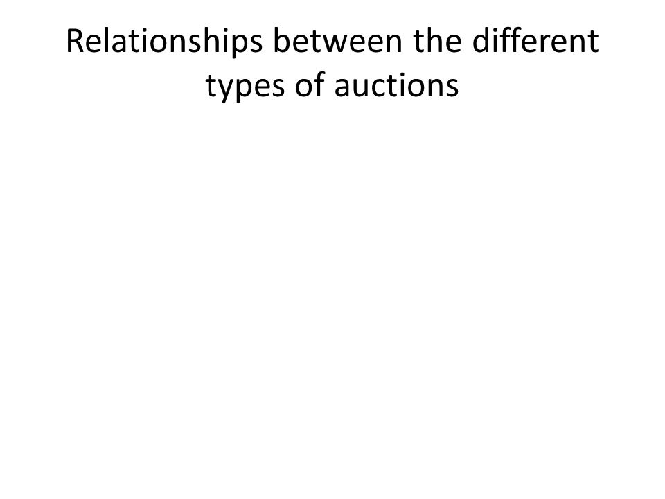 Relationships between the different types of auctions