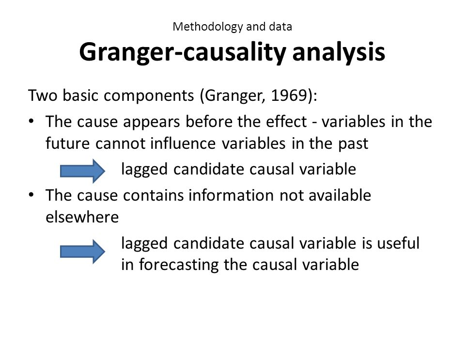 Methodology and data Granger-causality analysis Two basic components (Granger, 1969): The cause appears before the effect - variables in the future cannot influence variables in the past lagged candidate causal variable The cause contains information not available elsewhere lagged candidate causal variable is useful in forecasting the causal variable