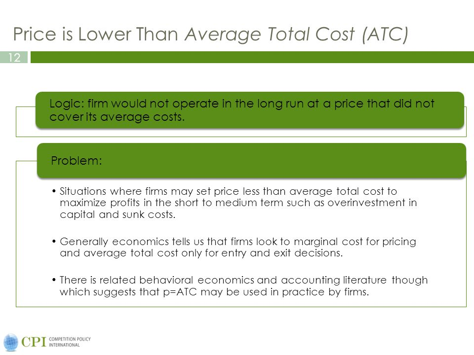 12 Price is Lower Than Average Total Cost (ATC) Logic: firm would not operate in the long run at a price that did not cover its average costs.