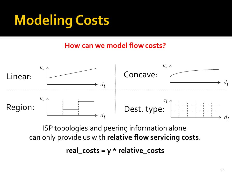 11 Linear: Concave: Region: Dest. type: How can we model flow costs.