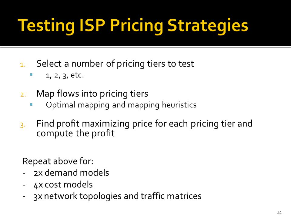 1. Select a number of pricing tiers to test 1, 2, 3, etc.