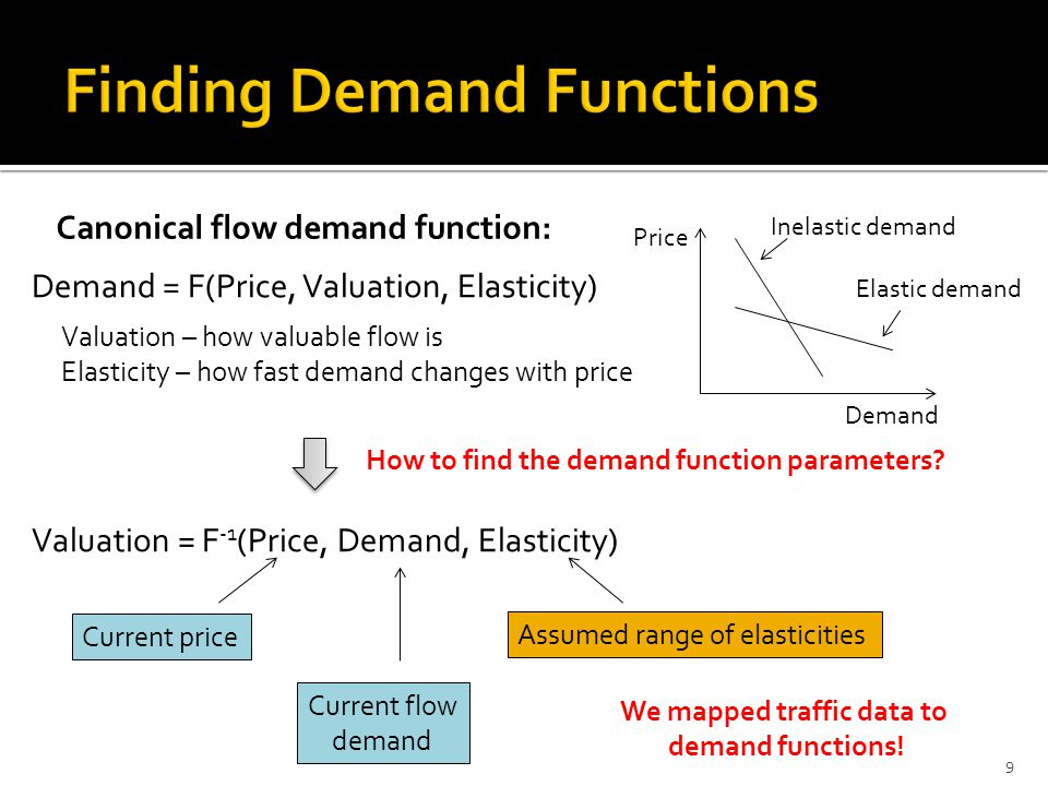 9 Demand = F(Price, Valuation, Elasticity) Valuation = F -1 (Price, Demand, Elasticity) Canonical flow demand function: Price Demand Elastic demand Inelastic demand Valuation – how valuable flow is Elasticity – how fast demand changes with price Current price Current flow demand Assumed range of elasticities We mapped traffic data to demand functions.