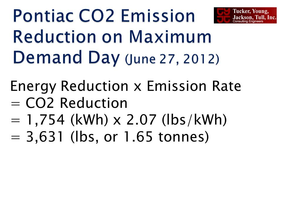 Energy Reduction x Emission Rate = CO2 Reduction = 1,754 (kWh) x 2.07 (lbs/kWh) = 3,631 (lbs, or 1.65 tonnes)
