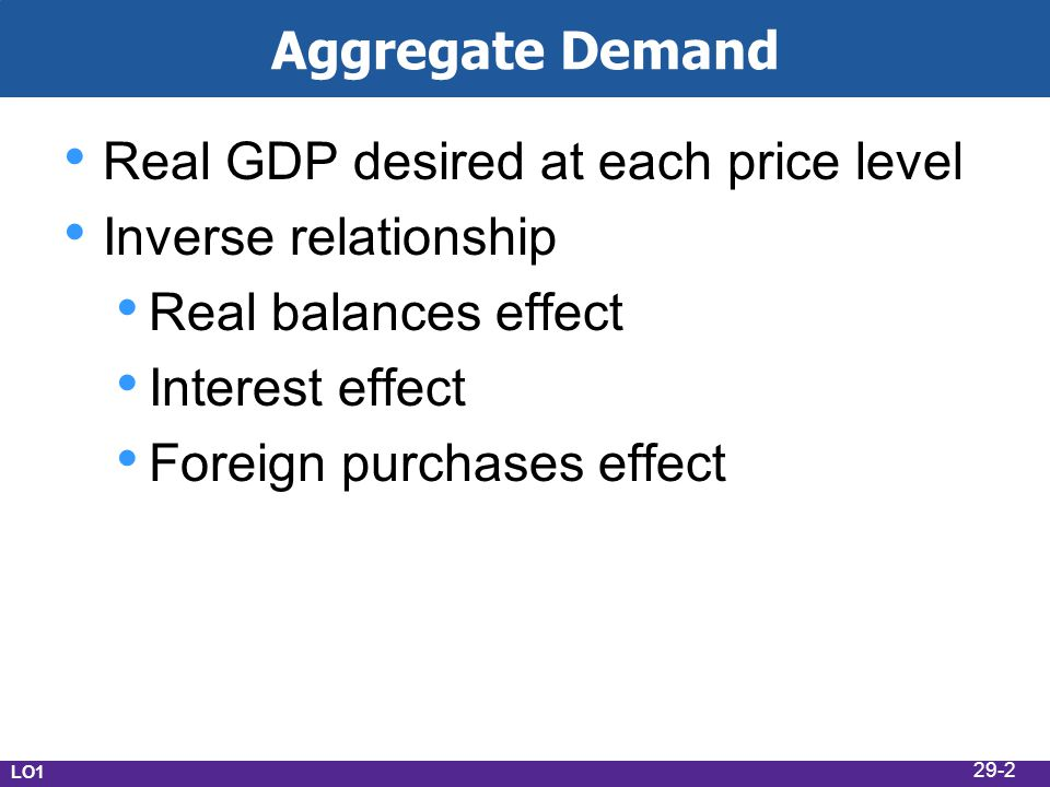 Aggregate Demand Real GDP desired at each price level Inverse relationship Real balances effect Interest effect Foreign purchases effect LO1 29-2