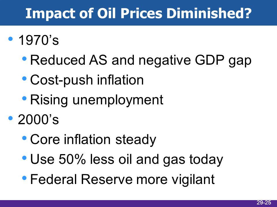 Impact of Oil Prices Diminished.