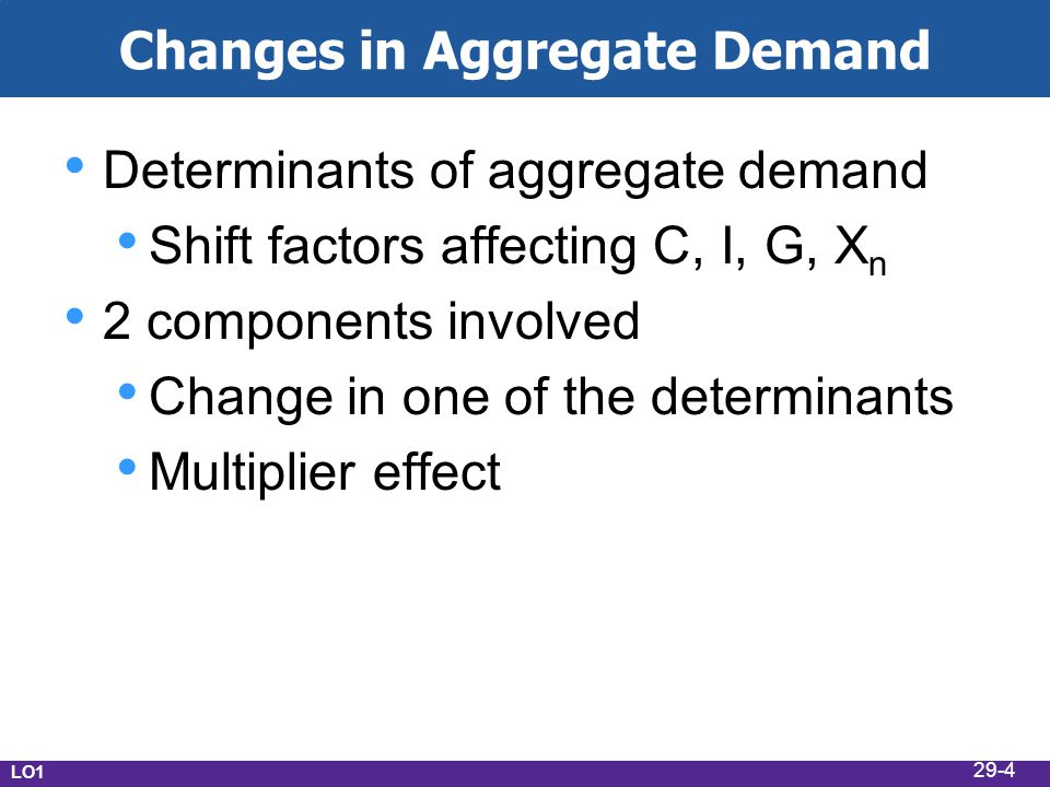 Changes in Aggregate Demand Determinants of aggregate demand Shift factors affecting C, I, G, X n 2 components involved Change in one of the determinants Multiplier effect LO1 29-4