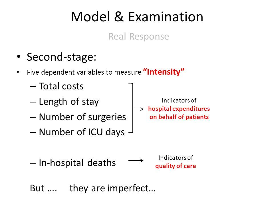 Model & Examination Real Response Second-stage: Five dependent variables to measure Intensity – Total costs – Length of stay – Number of surgeries – Number of ICU days – In-hospital deaths Indicators of hospital expenditures on behalf of patients Indicators of quality of care But ….