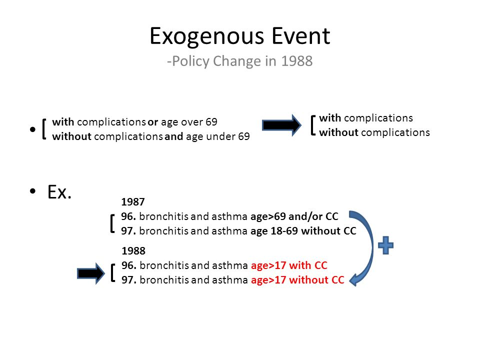 Exogenous Event -Policy Change in 1988 Ex.
