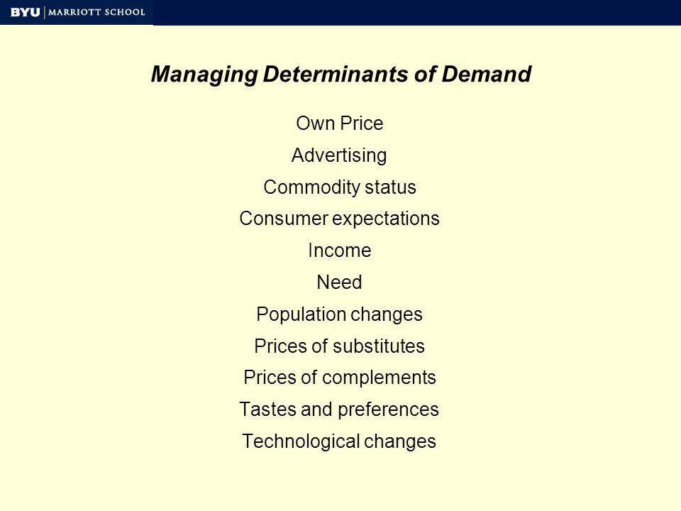 Managing Determinants of Demand Own Price Advertising Commodity status Consumer expectations Income Need Population changes Prices of substitutes Prices of complements Tastes and preferences Technological changes