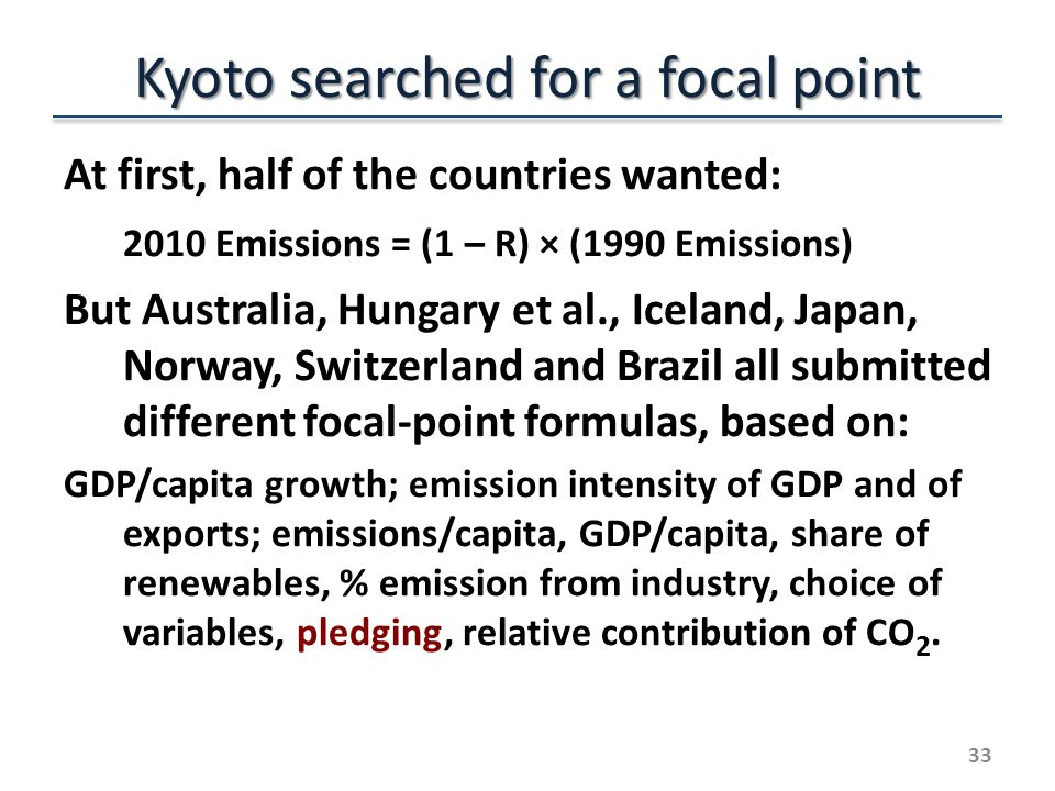 Kyoto searched for a focal point At first, half of the countries wanted: 2010 Emissions = (1 – R) × (1990 Emissions) But Australia, Hungary et al., Iceland, Japan, Norway, Switzerland and Brazil all submitted different focal-point formulas, based on: GDP/capita growth; emission intensity of GDP and of exports; emissions/capita, GDP/capita, share of renewables, % emission from industry, choice of variables, pledging, relative contribution of CO 2.