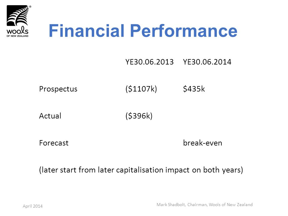 Financial Performance YE30.06.2013YE30.06.2014 Prospectus($1107k)$435k Actual($396k) Forecastbreak-even (later start from later capitalisation impact on both years) Mark Shadbolt, Chairman, Wools of New Zealand April 2014