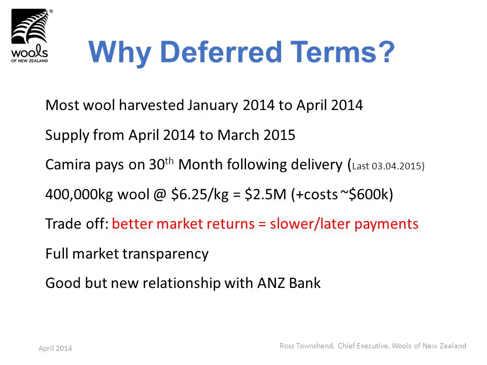 Why Deferred Terms.