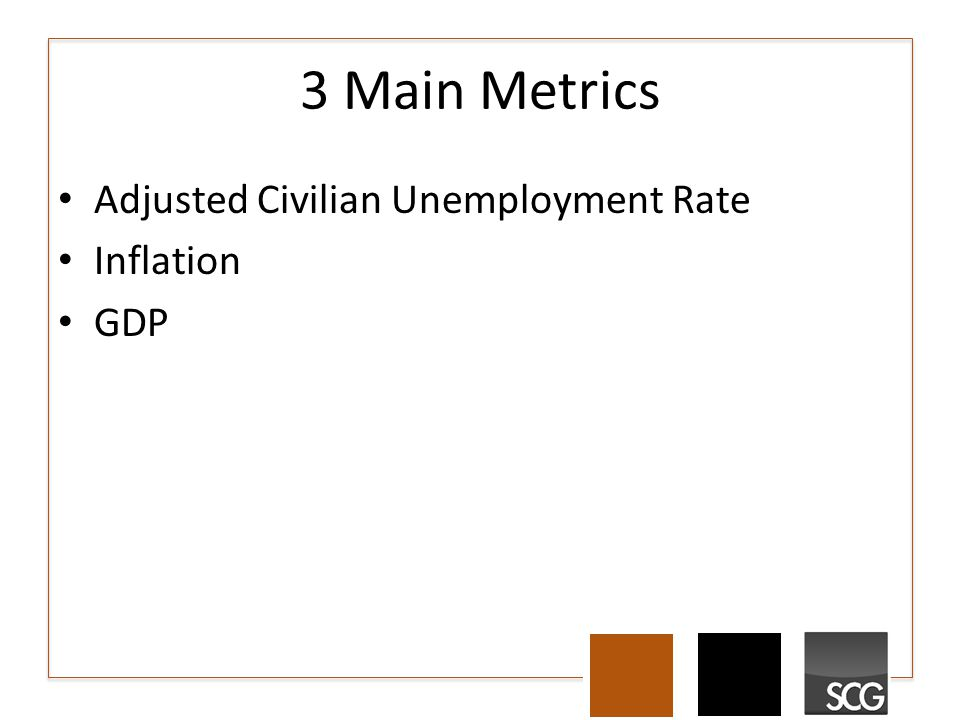 3 Main Metrics Adjusted Civilian Unemployment Rate Inflation GDP