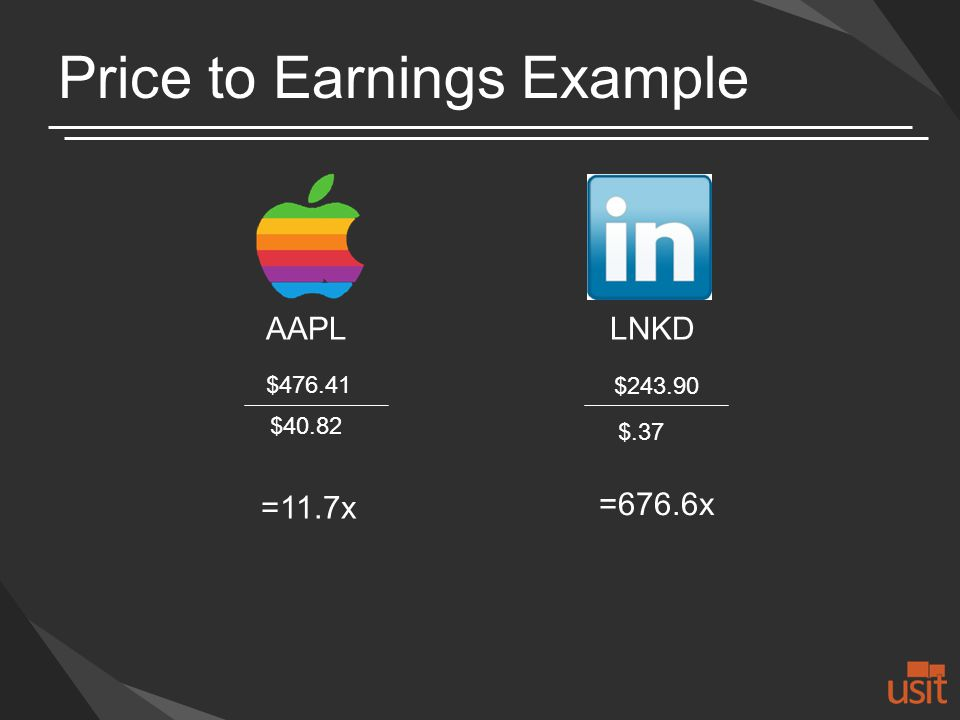 Price to Earnings Example AAPL =11.7x LNKD $243.90 $476.41 $40.82 $.37 =676.6x