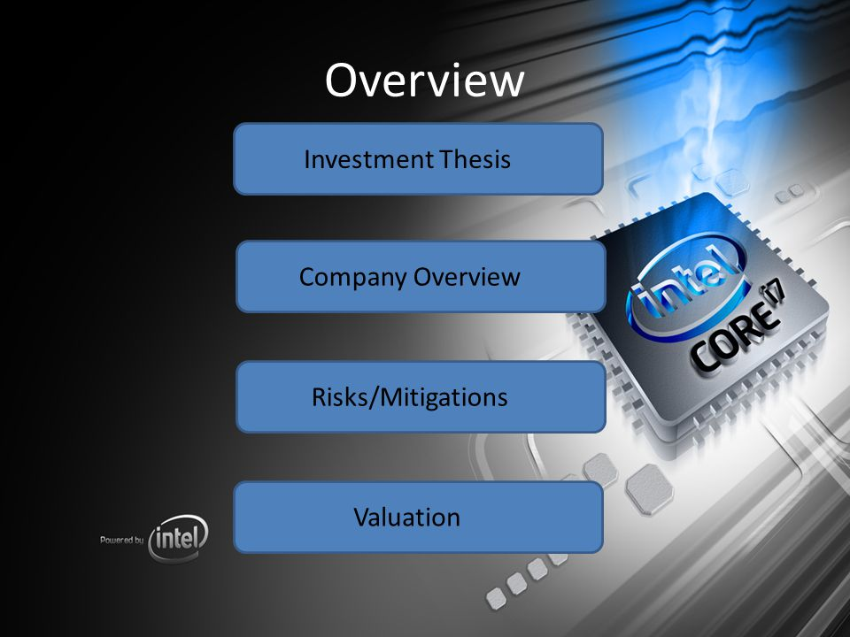Overview Investment ThesisValuationCompany OverviewRisks/Mitigations
