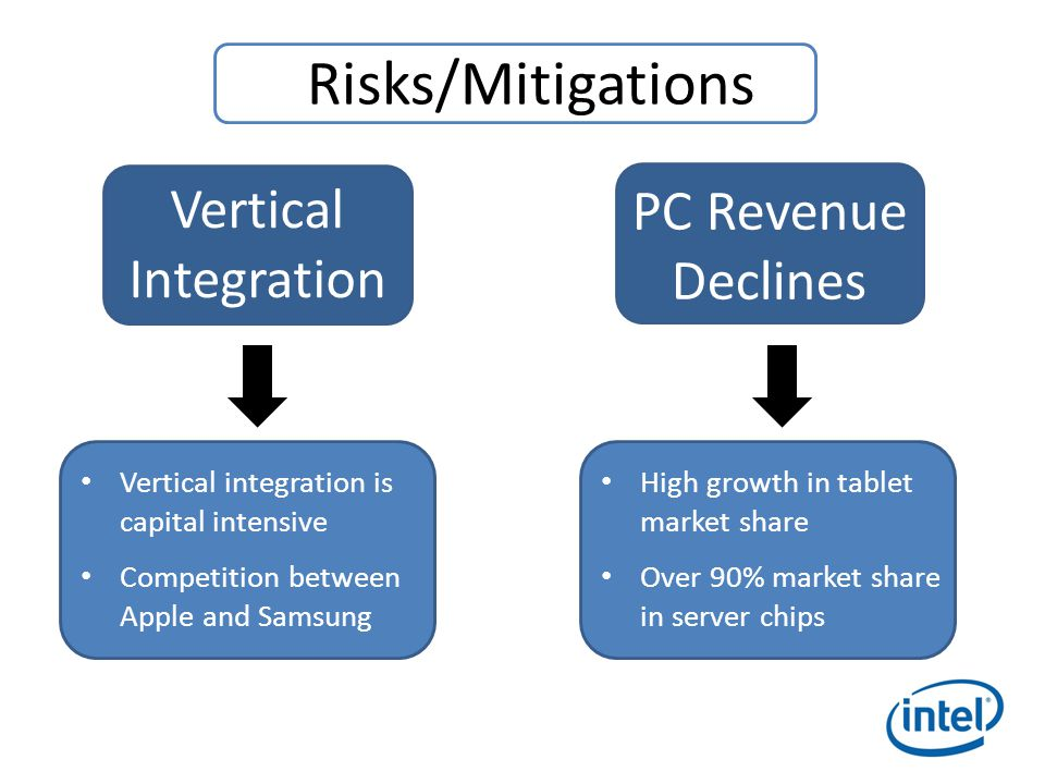 Vertical Integration High growth in tablet market share Over 90% market share in server chips Risks/Mitigations PC Revenue Declines Vertical integration is capital intensive Competition between Apple and Samsung