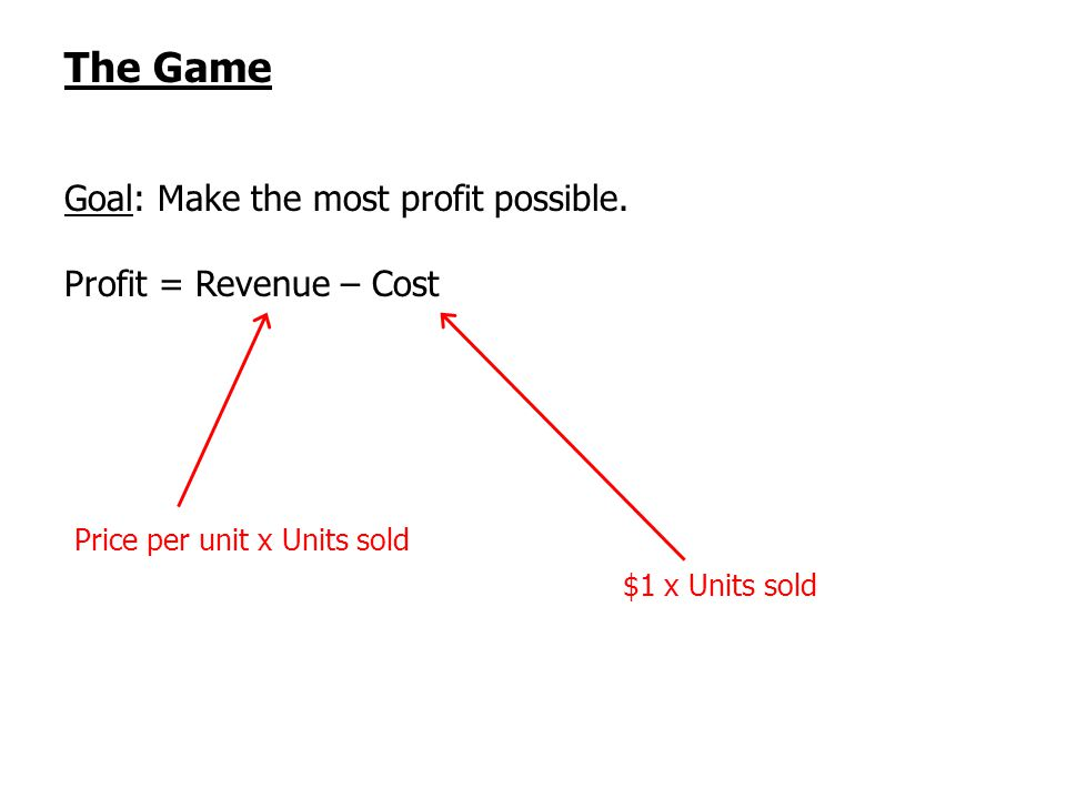 The Game Goal: Make the most profit possible.