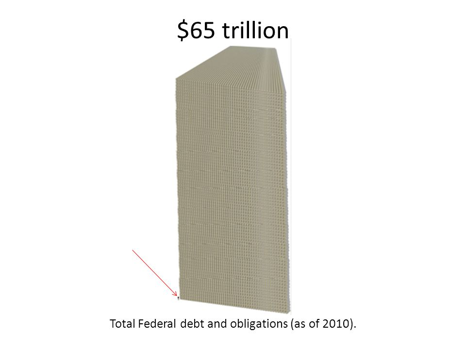 Total Federal debt and obligations (as of 2010). $65 trillion