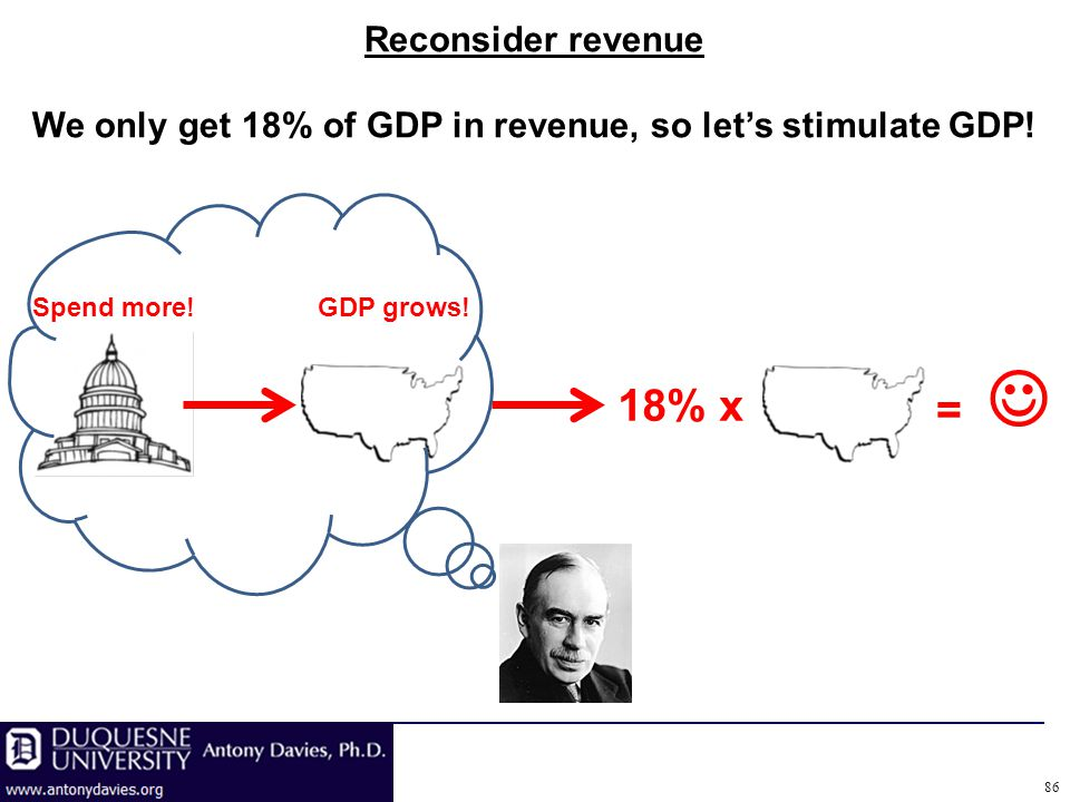 GDP grows. Reconsider revenue We only get 18% of GDP in revenue, so lets stimulate GDP.