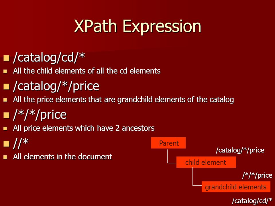 XPath Expression /catalog/cd/* /catalog/cd/* All the child elements of all the cd elements All the child elements of all the cd elements /catalog/*/price /catalog/*/price All the price elements that are grandchild elements of the catalog All the price elements that are grandchild elements of the catalog /*/*/price /*/*/price All price elements which have 2 ancestors All price elements which have 2 ancestors //* //* All elements in the document All elements in the document Parent child element grandchild elements /*/*/price /catalog/*/price /catalog/cd/*