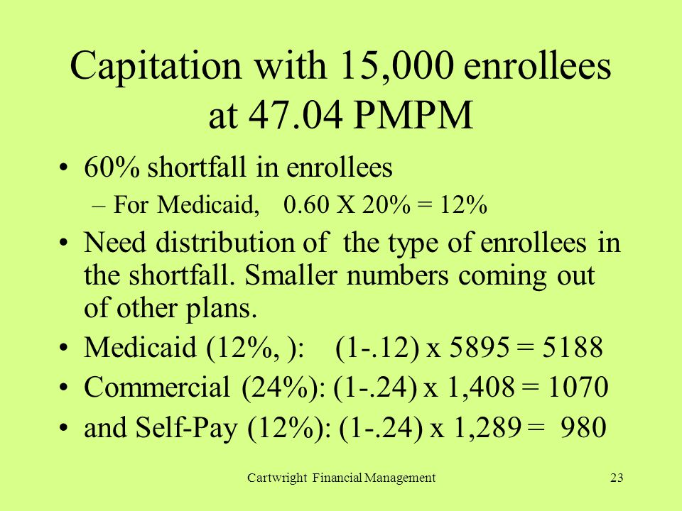 Cartwright Financial Management23 Capitation with 15,000 enrollees at 47.04 PMPM 60% shortfall in enrollees –For Medicaid, 0.60 X 20% = 12% Need distribution of the type of enrollees in the shortfall.