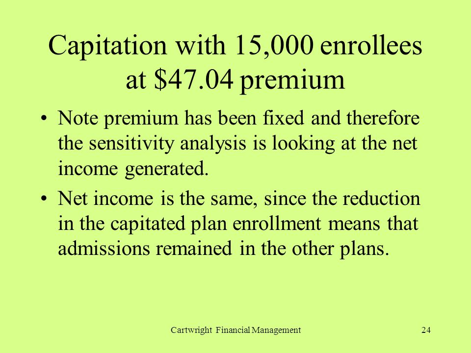 Cartwright Financial Management24 Capitation with 15,000 enrollees at $47.04 premium Note premium has been fixed and therefore the sensitivity analysis is looking at the net income generated.