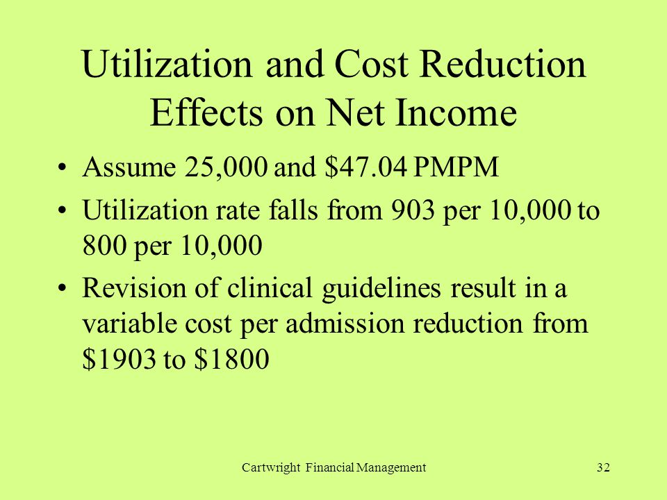 Cartwright Financial Management32 Utilization and Cost Reduction Effects on Net Income Assume 25,000 and $47.04 PMPM Utilization rate falls from 903 per 10,000 to 800 per 10,000 Revision of clinical guidelines result in a variable cost per admission reduction from $1903 to $1800