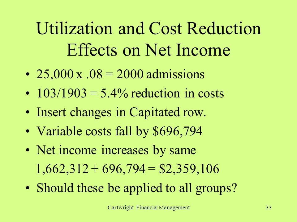 Cartwright Financial Management33 Utilization and Cost Reduction Effects on Net Income 25,000 x.08 = 2000 admissions 103/1903 = 5.4% reduction in costs Insert changes in Capitated row.