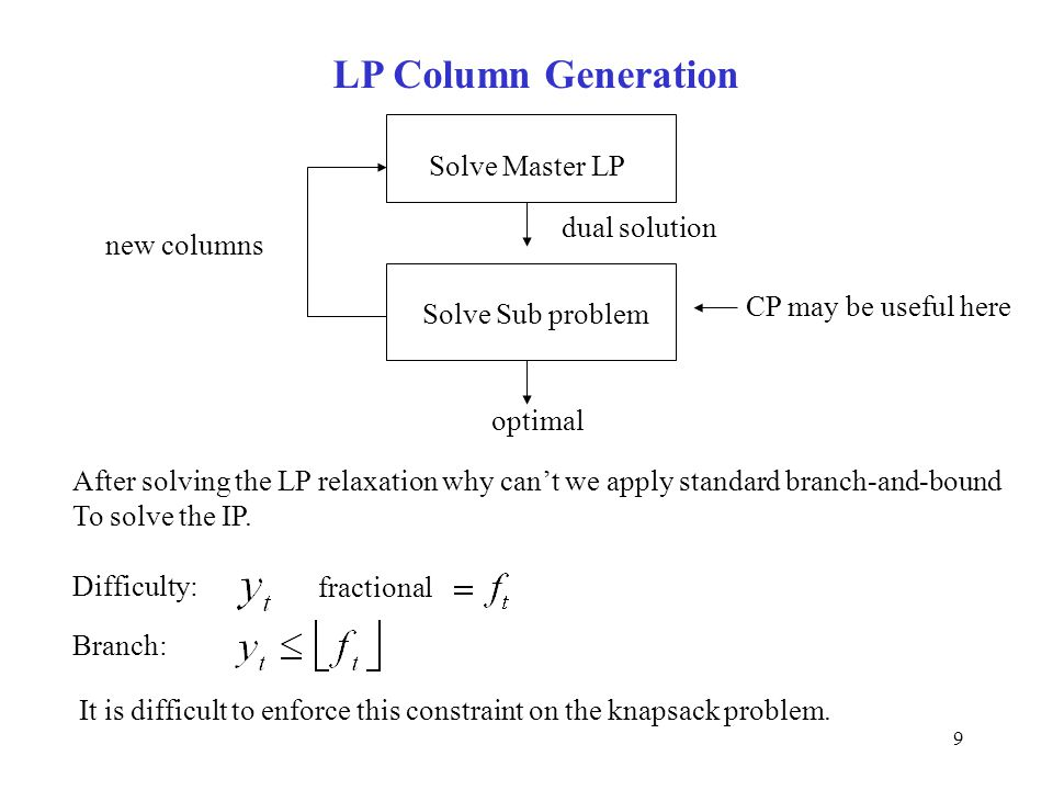 9 LP Column Generation Solve Master LP Solve Sub problem dual solution optimal CP may be useful here new columns After solving the LP relaxation why cant we apply standard branch-and-bound To solve the IP.
