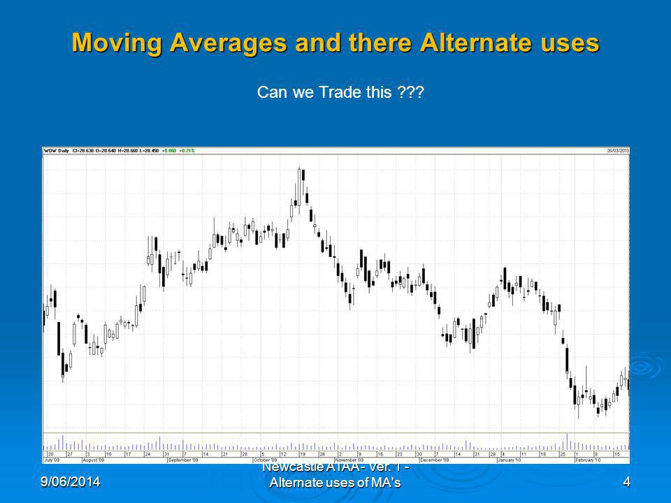 Moving Averages and there Alternate uses 9/06/20144 Newcastle ATAA - Ver.