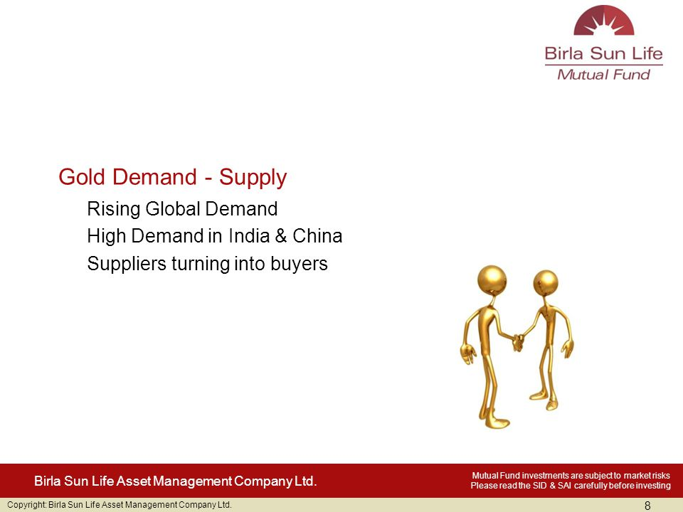 Copyright: Birla Sun Life Asset Management Company Ltd.