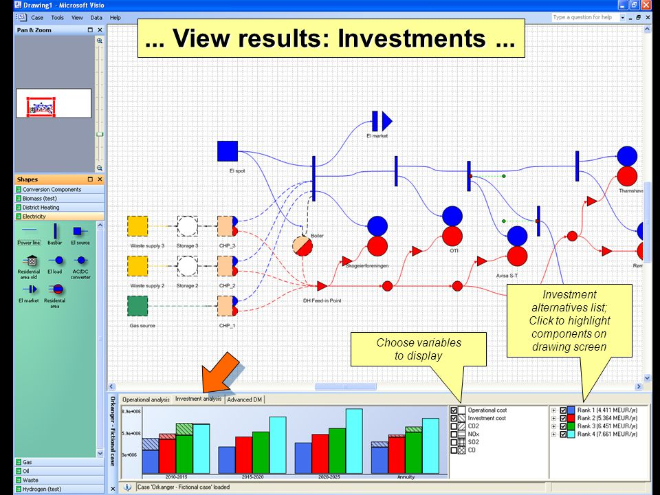 Choose variables to display Investment alternatives list; Click to highlight components on drawing screen...