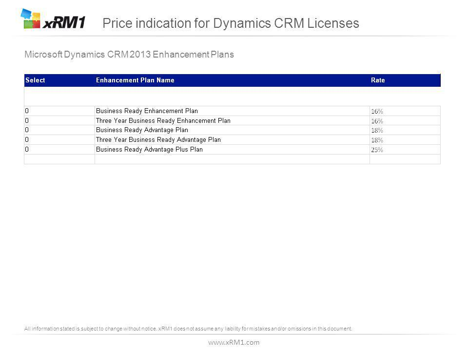 www.xRM1.com Price indication for Dynamics CRM Licenses Microsoft Dynamics CRM 2013 Enhancement Plans All information stated is subject to change without notice.