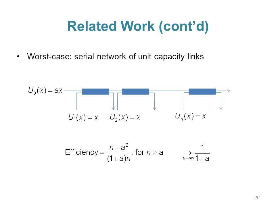 Related Work (contd) Worst-case: serial network of unit capacity links 26