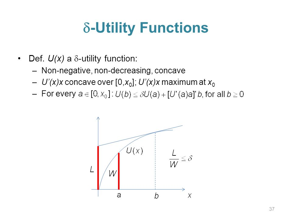 -Utility Functions Def.