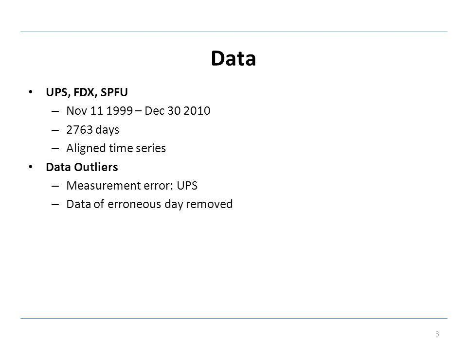 Data UPS, FDX, SPFU – Nov 11 1999 – Dec 30 2010 – 2763 days – Aligned time series Data Outliers – Measurement error: UPS – Data of erroneous day removed 3
