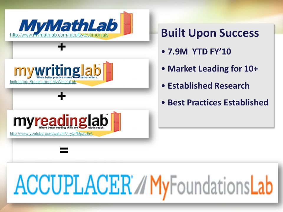 = + + Instructors Speak about MyWritingLab http://www.youtube.com/watch v=y5i7BpZufhA http://www.mymathlab.com/faculty-testimonials Built Upon Success 7.9M YTD FY10 Market Leading for 10+ Established Research Best Practices Established Built Upon Success 7.9M YTD FY10 Market Leading for 10+ Established Research Best Practices Established