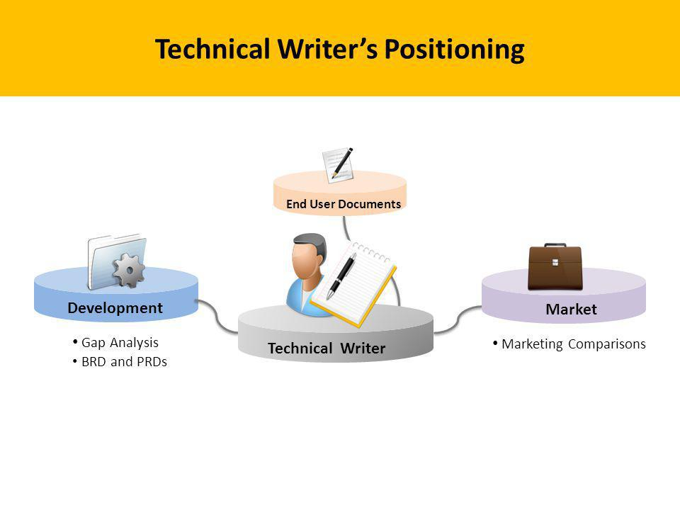 Technical Writers Positioning End User Documents Development Gap Analysis BRD and PRDs Marketing Comparisons Technical Writer Market