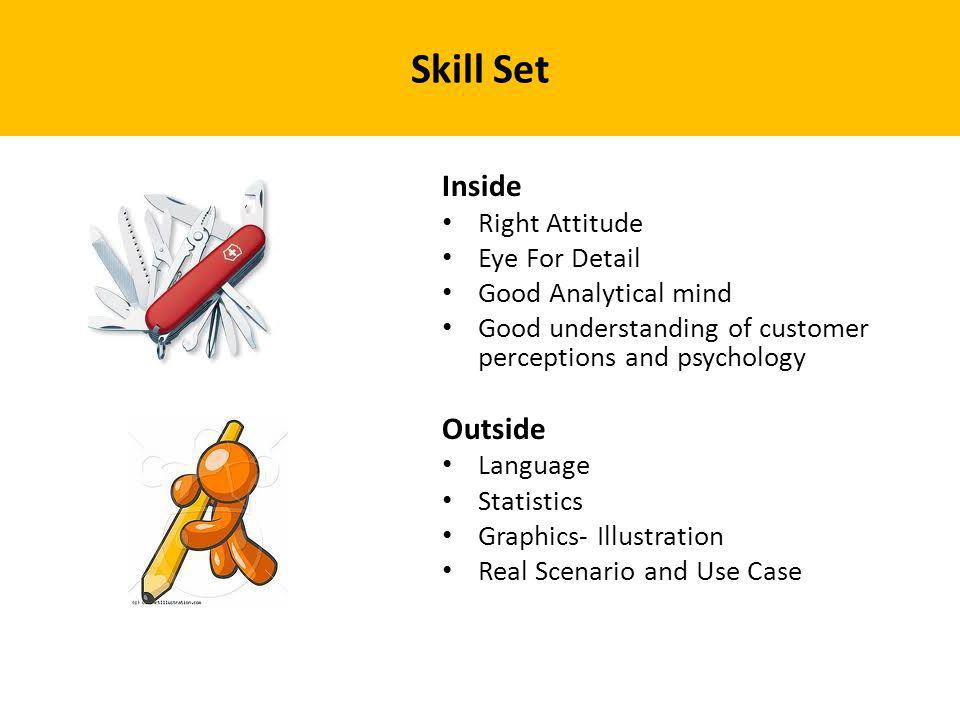 Skill Set Inside Right Attitude Eye For Detail Good Analytical mind Good understanding of customer perceptions and psychology Outside Language Statistics Graphics- Illustration Real Scenario and Use Case