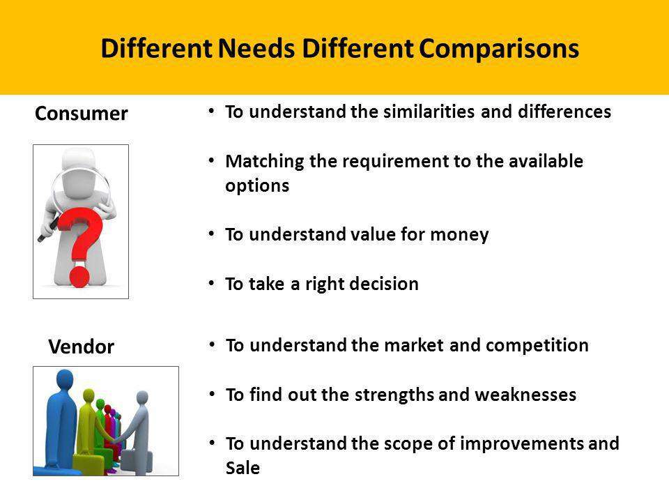 To understand the similarities and differences Matching the requirement to the available options To understand value for money To take a right decision To understand the market and competition To find out the strengths and weaknesses To understand the scope of improvements and Sale Different Needs Different Comparisons Consumer Vendor