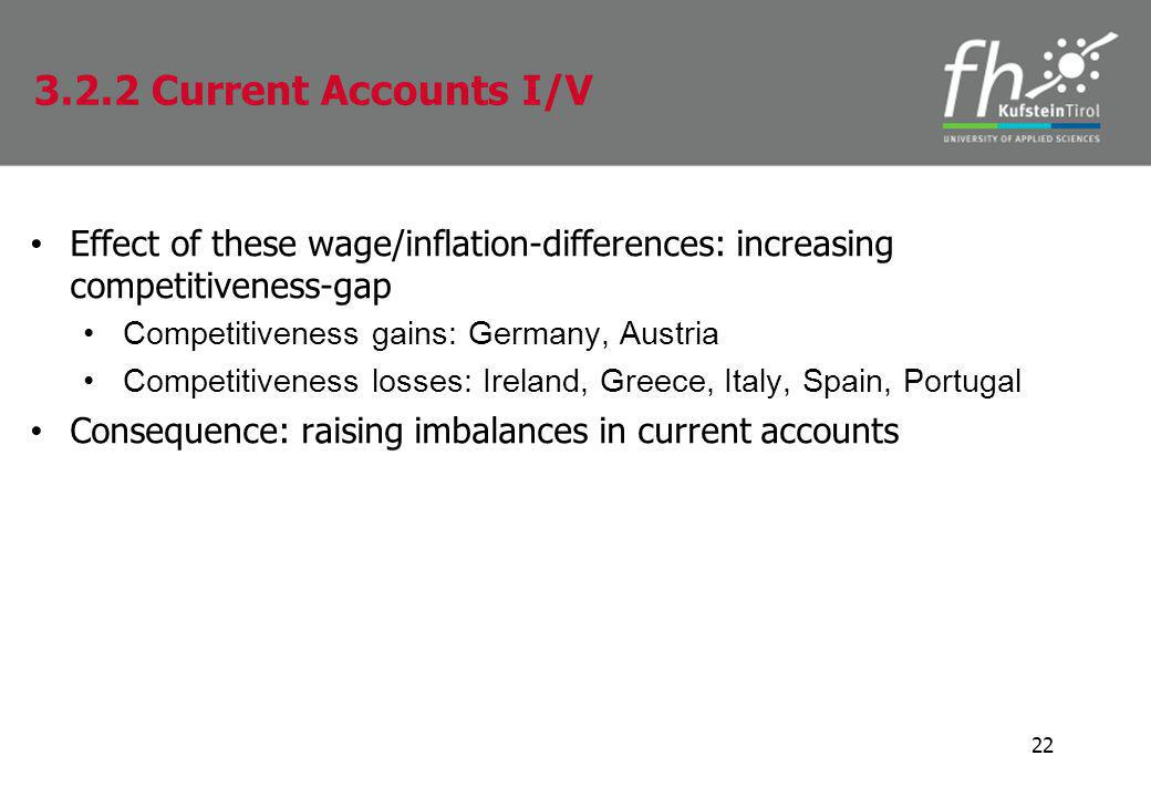 Effect of these wage/inflation-differences: increasing competitiveness-gap Competitiveness gains: Germany, Austria Competitiveness losses: Ireland, Greece, Italy, Spain, Portugal Consequence: raising imbalances in current accounts 22 3.2.2 Current Accounts I/V