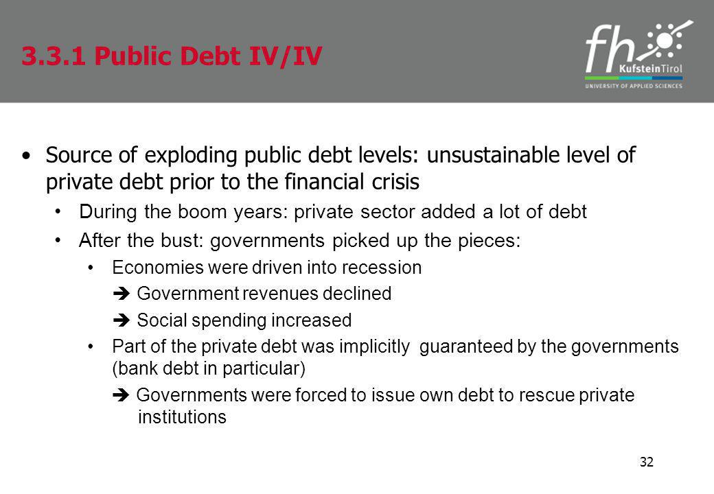 Source of exploding public debt levels: unsustainable level of private debt prior to the financial crisis During the boom years: private sector added a lot of debt After the bust: governments picked up the pieces: Economies were driven into recession Government revenues declined Social spending increased Part of the private debt was implicitly guaranteed by the governments (bank debt in particular) Governments were forced to issue own debt to rescue private institutions 32 3.3.1 Public Debt IV/IV